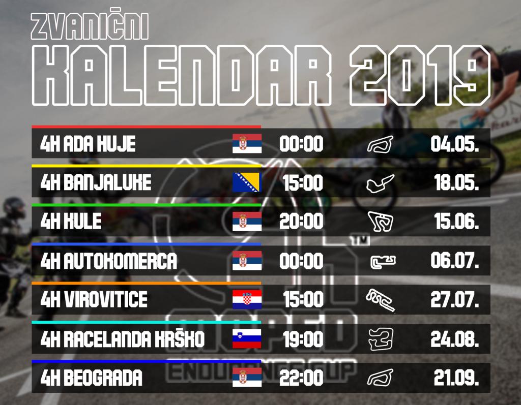 Kalendar trka za 2019. godinu